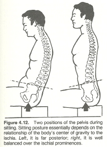 Body_Alignment_Figure12